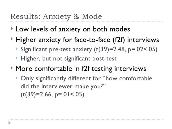 an examination of relationship between anxiety Avoidance, and perceived stress were examined using a large college student   relationship between anxiety sensitivity and perceived stress.