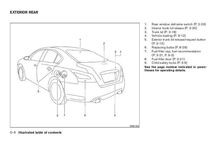 2009 maxima owner s manual 11