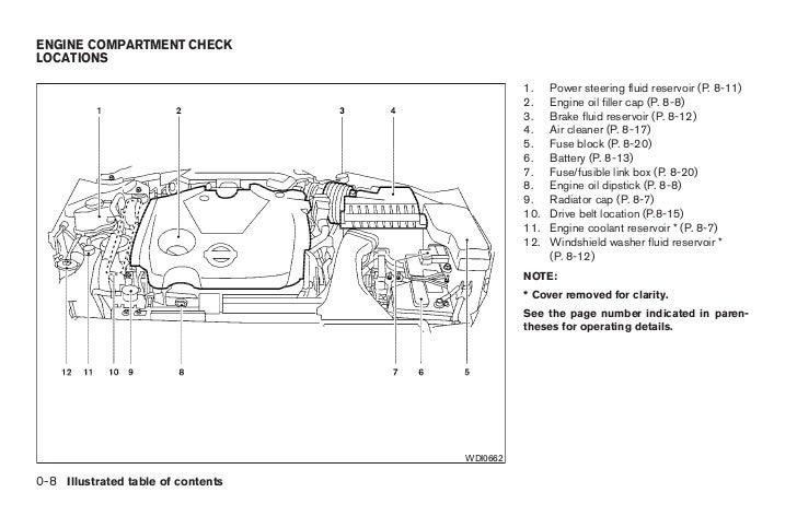 2009 maxima owner s manual 15