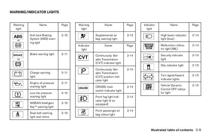 2009 nissan maxima owners manual pdf