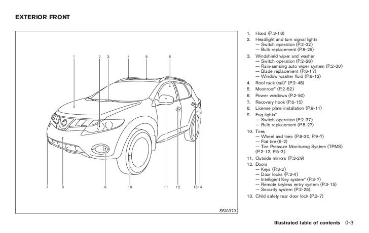2009 Nissan Murano Antenna Diagram. Nissan. Auto Parts