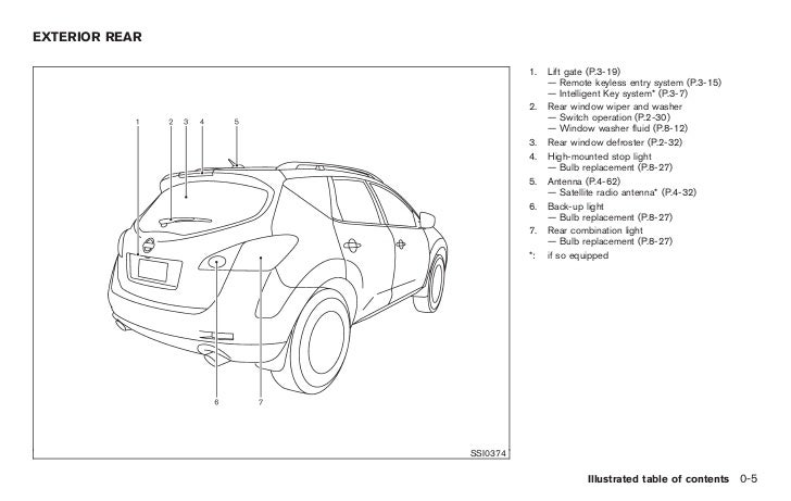 2009 murano owners manual 12 728?cb=1347297648 2009 murano owner's manual 2009 nissan murano fuse box diagrams at highcare.asia