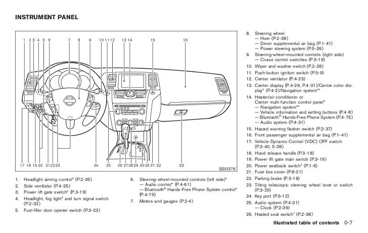 2009 murano owners manual 14 728?cb=1347297648 2009 murano owner's manual 2009 nissan murano fuse box at virtualis.co