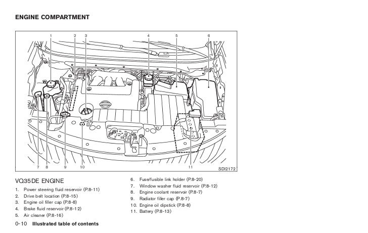 2009 murano owner\u0027s manual 2009 Nissan Murano Oxygen Sensor Diagram 2009 2 5; 17