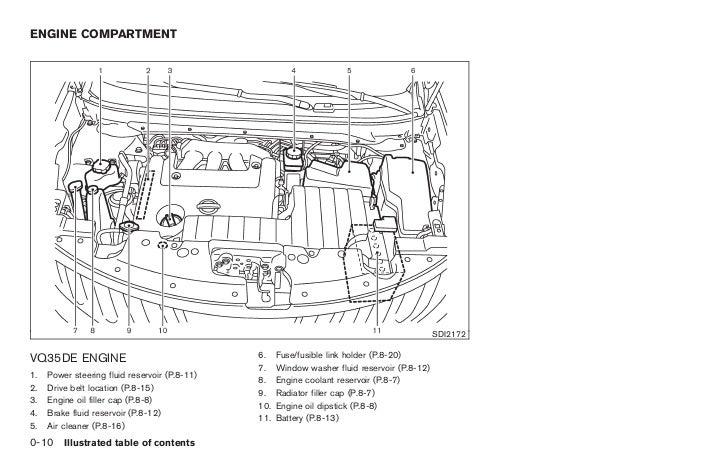 2009 murano owners manual