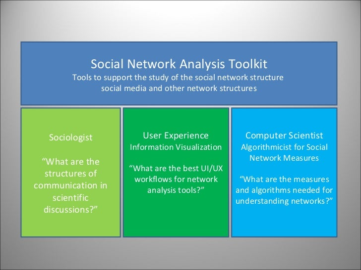 2009 Node XL Overview: Social Network Analysis in Excel 2007