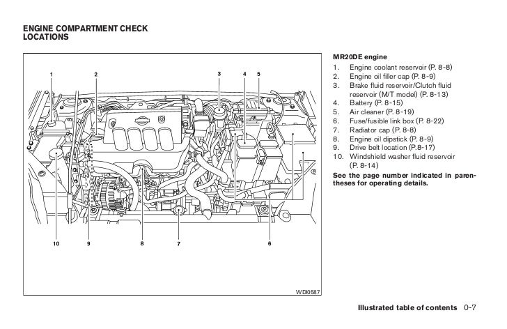 2009 sentra owner s manual rh slideshare net 2005 Nissan Sentra 2005 Nissan Sentra