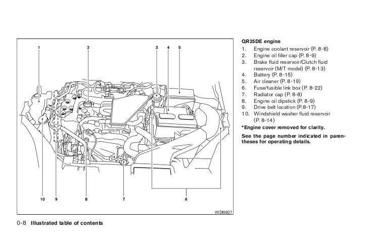 2009 sentra owner s manual rh slideshare net repair manual for 2009 nissan sentra 2012 Nissan Sentra