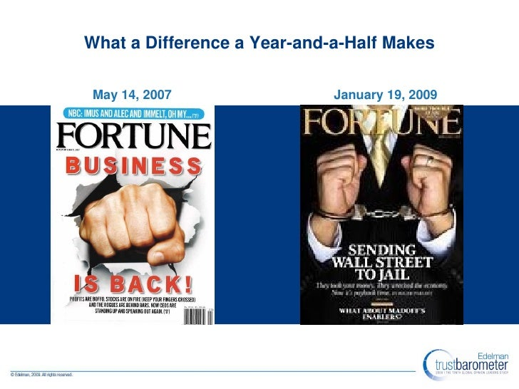 What a Difference a Year-and-a-Half Makes   May 14, 2007                January 19, 2009