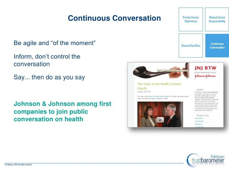Continuous Conversation    Private Sector    Mutual Social                                                 Diplomacy      ...
