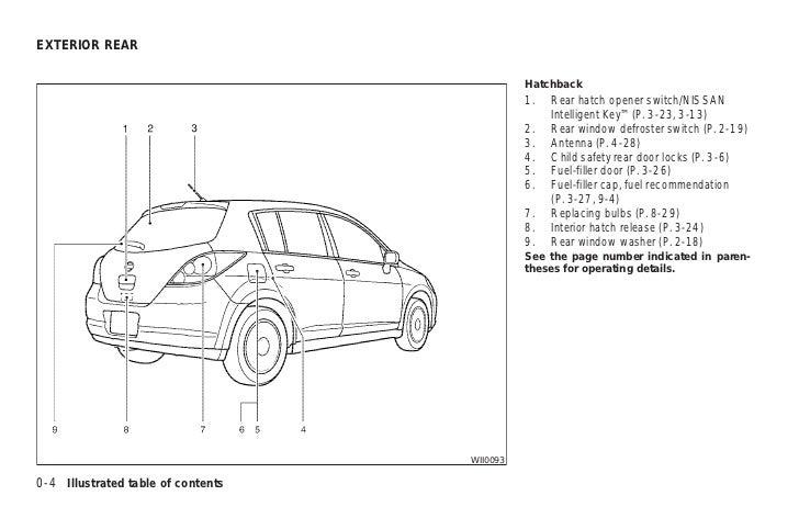 2009 Versa Owner U0026 39 S Manual