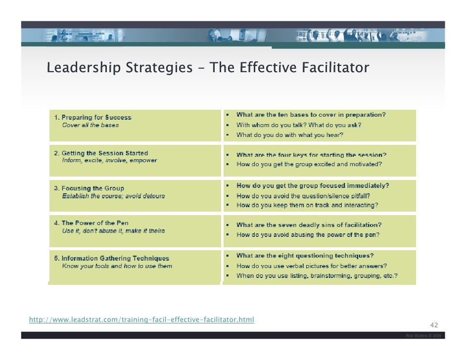 an analysis of the effective leader Culture and leader effectiveness: the globe study norms, values, and beliefs of the people being led in other words, to be seen as effective, the time-tested adage continues to apply: the analysis generated 21 leadership scales.
