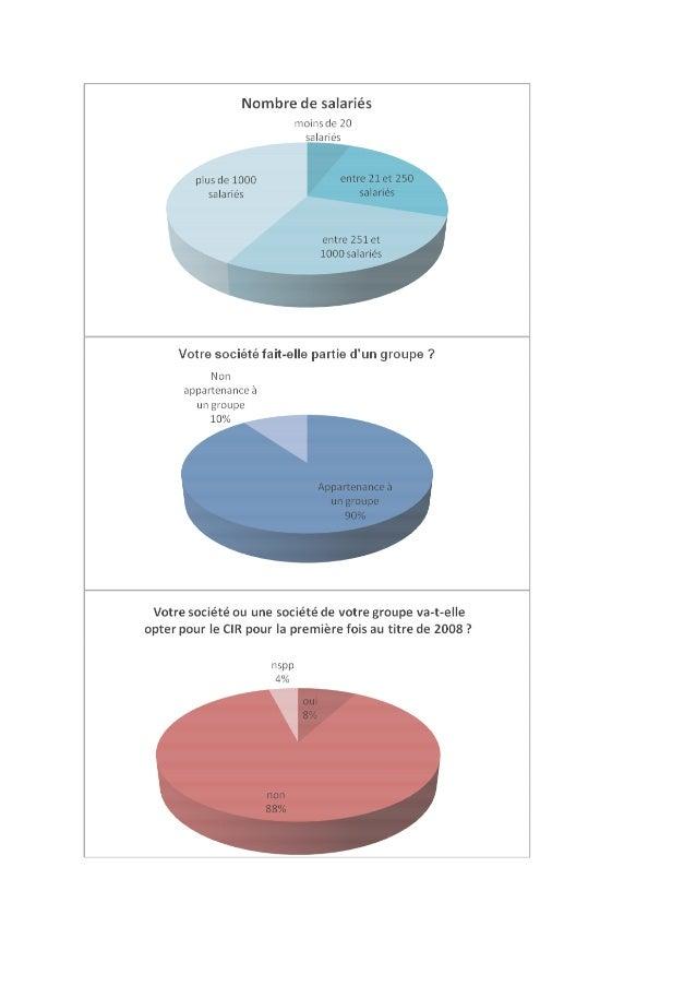 Crédit Impôt Recherche : que penser de la réforme ?