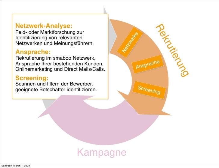 Netzwerk-Analyse:                               n                                                                         ...