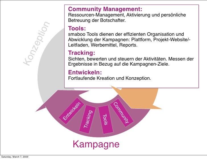 Community Management:                                  Ressourcen-Management, Aktivierung und persönliche                 ...
