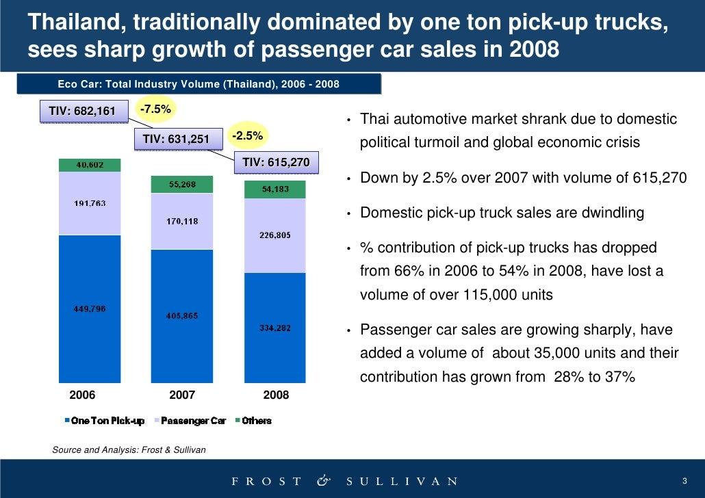 Acton Car Sales