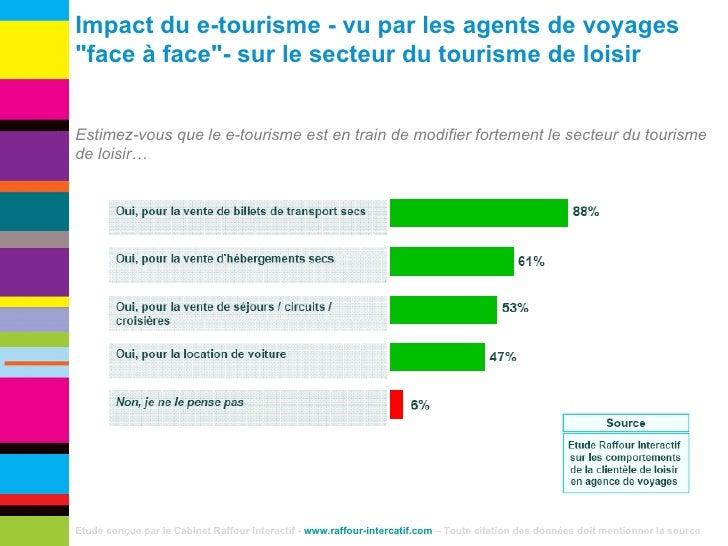 """Impact du e-tourisme - vu par les agents de voyages """"face à face""""- sur le secteur du tourisme de loisir Etude co..."""