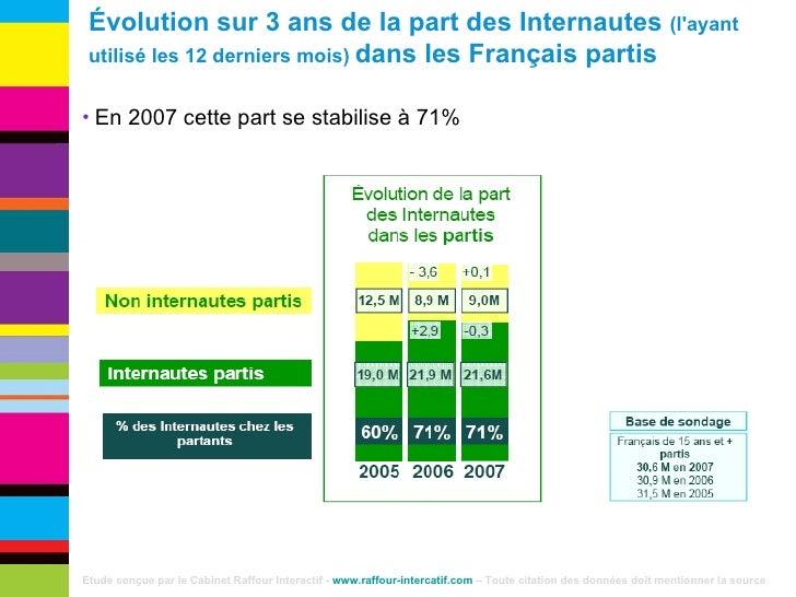 Évolution   sur   3   ans   de   la   part   des   Internautes   (l'ayant   utilisé   les   12   derniers   mois)   dans  ...