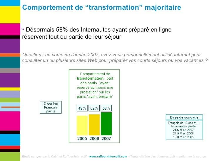 """Comportement de """"transformation"""" majoritaire Etude conçue par le Cabinet Raffour Interactif -  www.raffour-intercatif.com ..."""