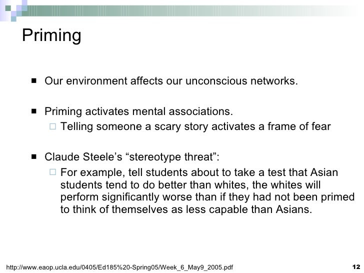 Priming <ul><li>Our environment affects our unconscious networks. </li></ul><ul><li>Priming activates mental associations....