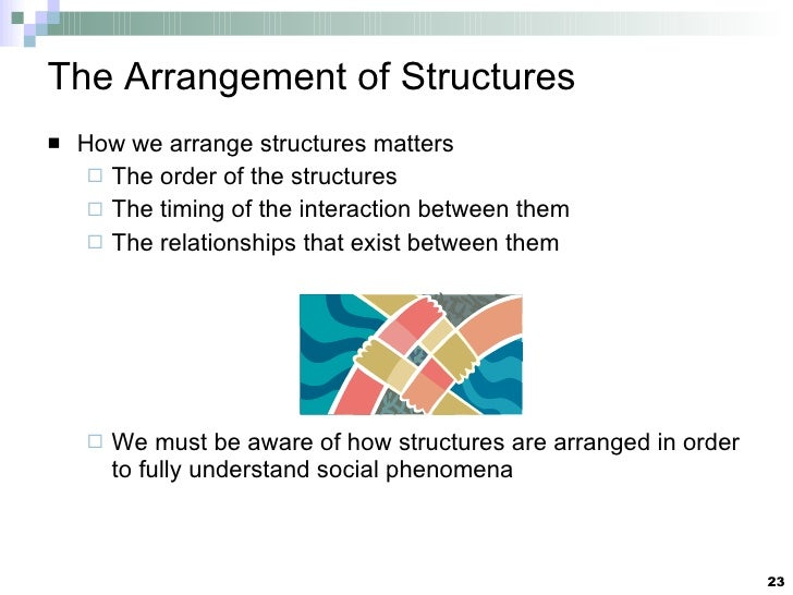 The Arrangement of Structures <ul><li>How we arrange structures matters </li></ul><ul><ul><li>The order of the structures ...