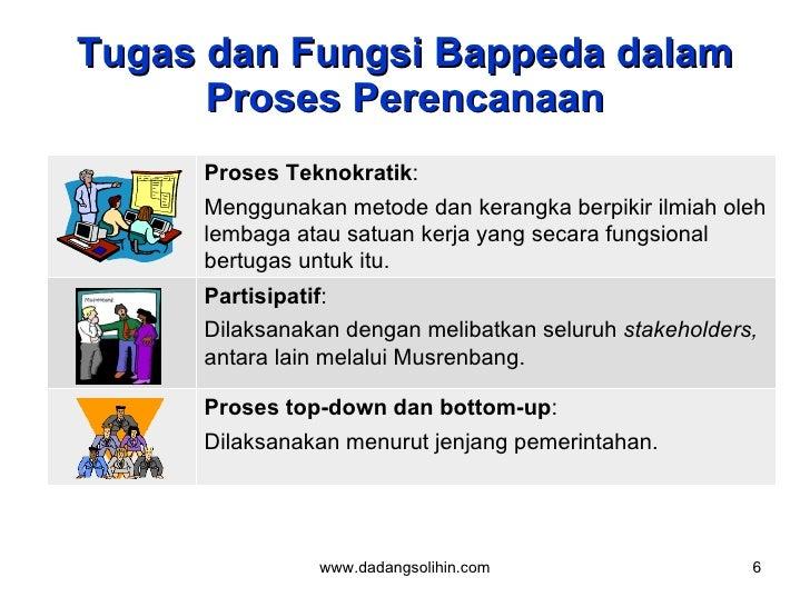 Tugas dan Fungsi Bappeda dalam Proses Perencanaan www.dadangsolihin.com Proses Teknokratik :  M enggunakan metode dan kera...