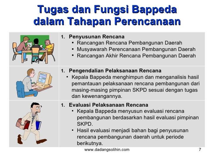 Tugas dan Fungsi Bappeda dalam Tahapan Perencanaan www.dadangsolihin.com <ul><li>Penyusunan Rencana </li></ul><ul><ul><li>...