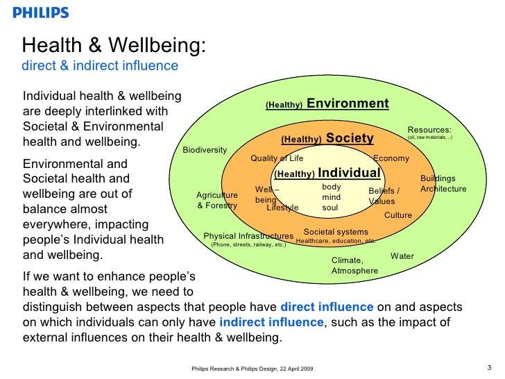 Innovation Framework For Sustainable Development Slide 3