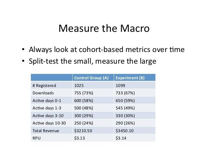 MeasuretheMacro • Alwayslookatcohort‐basedmetricsoverJme • Split‐testthesmall,measurethelarge           ...