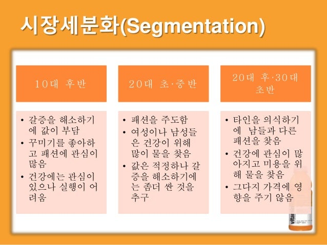 uniqlo segmentation Uniqlo international includes uniqlo stores in countries other than japan this  segment of uniqlo has experienced significant gains in both.