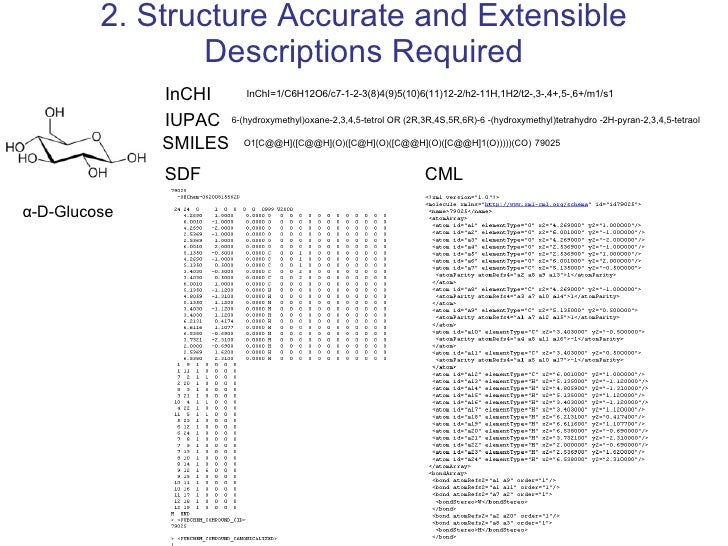 2. Structure Accurate and Extensible Descriptions Required CML SDF O1[C@@H]([C@@H](O)([C@H](O)([C@@H](O)([C@@H]1(O)))))(CO...