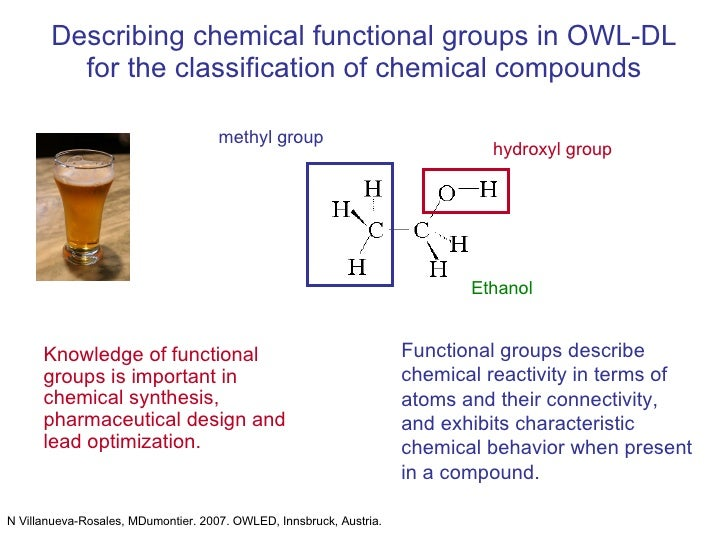 Describing chemical functional groups in OWL-DL for the classification of chemical compounds hydroxyl group methyl group K...