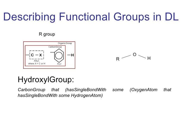 Describing Functional Groups in DL <ul><li>HydroxylGroup:  </li></ul><ul><li>CarbonGroup that (hasSingleBondWith some (Oxy...