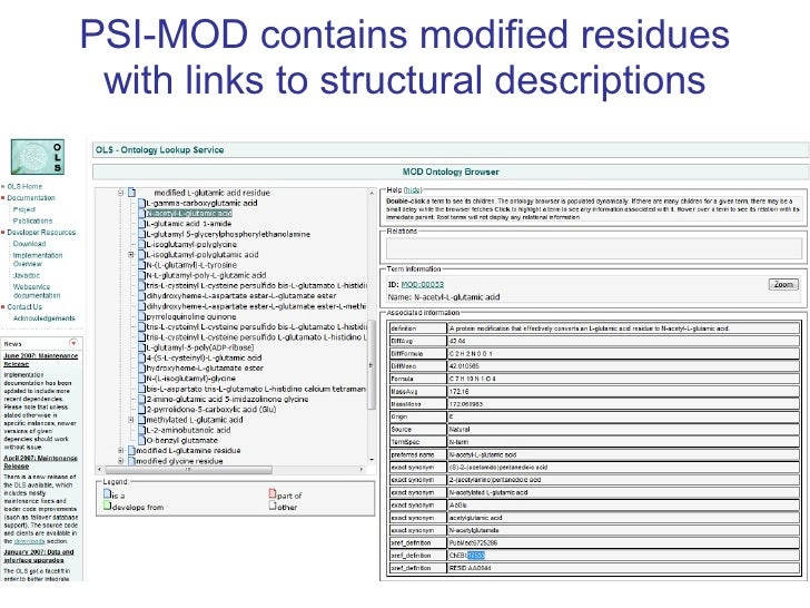 PSI-MOD contains modified residues with links to structural descriptions