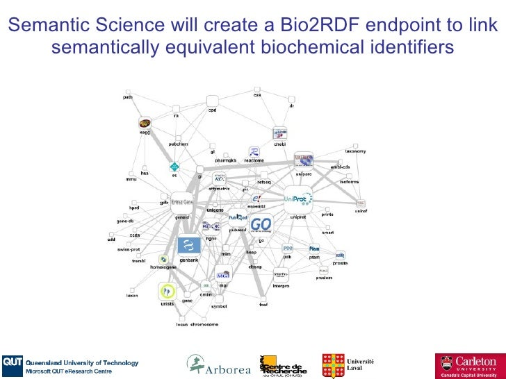 Semantic Science will create a Bio2RDF endpoint to link semantically equivalent biochemical identifiers