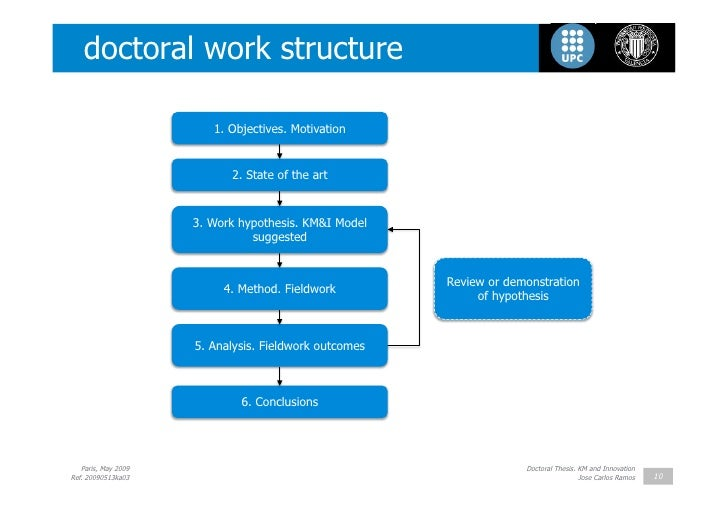 knowledge management phd thesis pdf