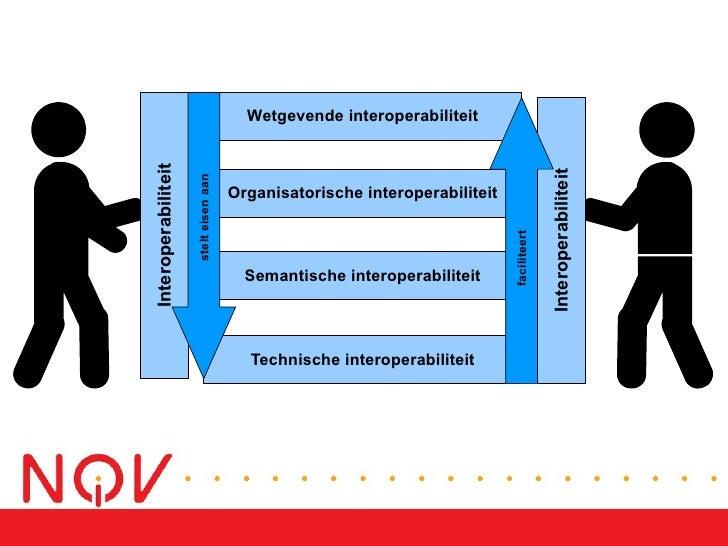 OSS @ Nederlandse overheid (2)  (1) Vrije en eenvoudige toegang tot broncode  (2) Licentiemodel regelt gebruik en      int...