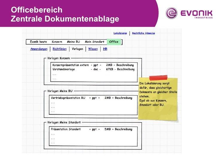 Wunderbar Konferenz Anmeldeformular Vorlage Bilder ...
