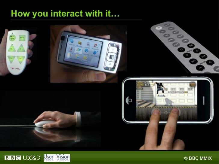 How you interact with it…