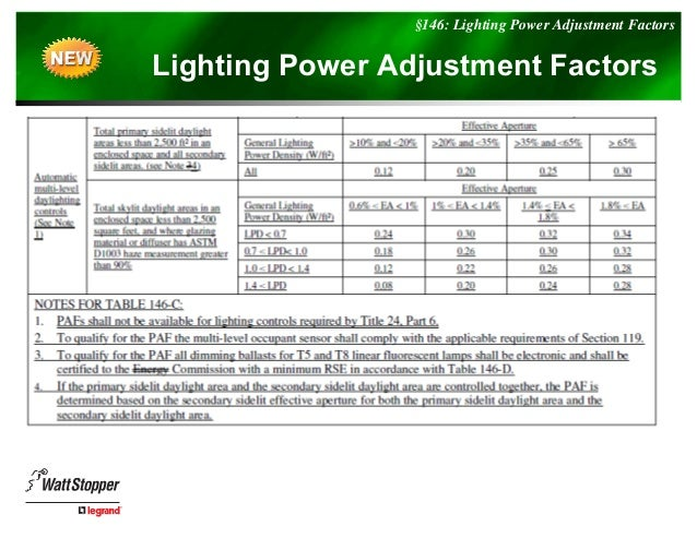 Lighting ...  sc 1 st  SlideShare & Californiau0027s 2008 Building Energy Efficieny Standards for Residentialu2026 azcodes.com