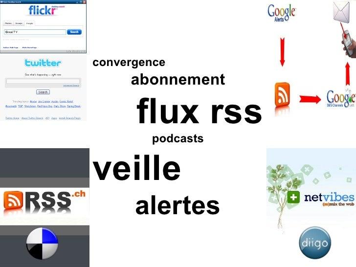 convergence abonnement flux rss podcasts veille alertes