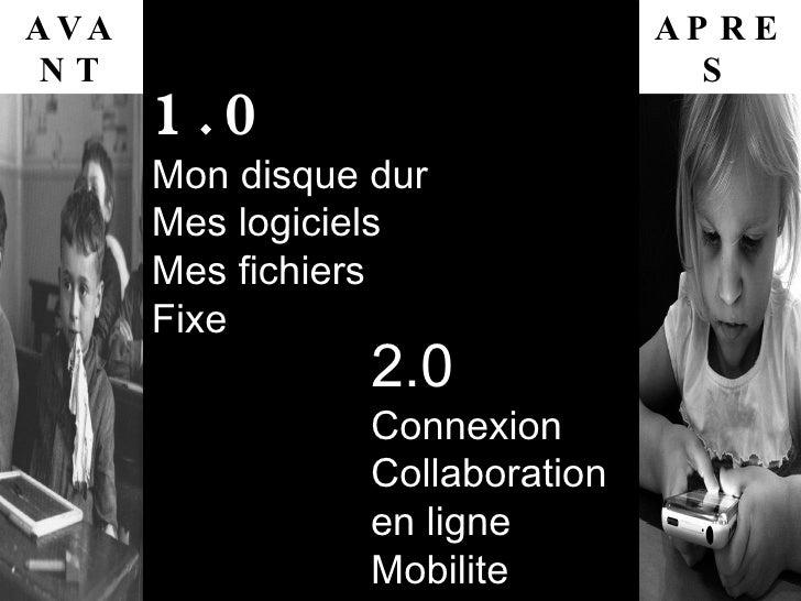 AVANT APRES 2.0 Connexion Collaboration en ligne Mobilite 1.0 Mon disque dur Mes logiciels Mes fichiers Fixe