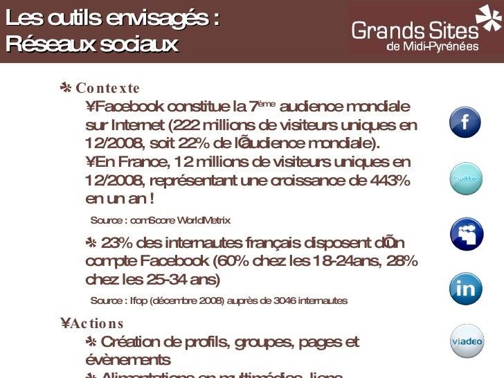 <ul><li>Contexte </li></ul><ul><ul><li>Facebook constitue la 7 ème  audience mondiale sur Internet (222 millions de visite...