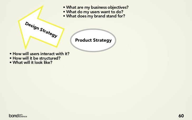 CONTENT STRATEGY  Product               Planning   Sourcing   Creation   Governance Strategy     Exercise 1               ...