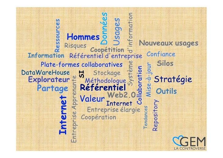 Connaissances, Exigences, Référentiels Nouveaux usages, quelles stratégies pour les DSI  • Introduction   – GEM GN   – ...
