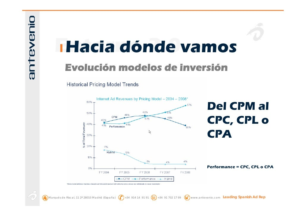 Entorno 2.0vamos      Hacia dónde            Evolución modelos de inversión                                               ...