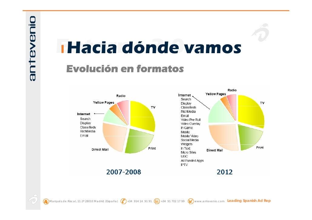 Entorno 2.0vamos      Hacia dónde            Evolución en formatos     Marqués de Riscal, 11 2ª 28010 Madrid (España)   +3...
