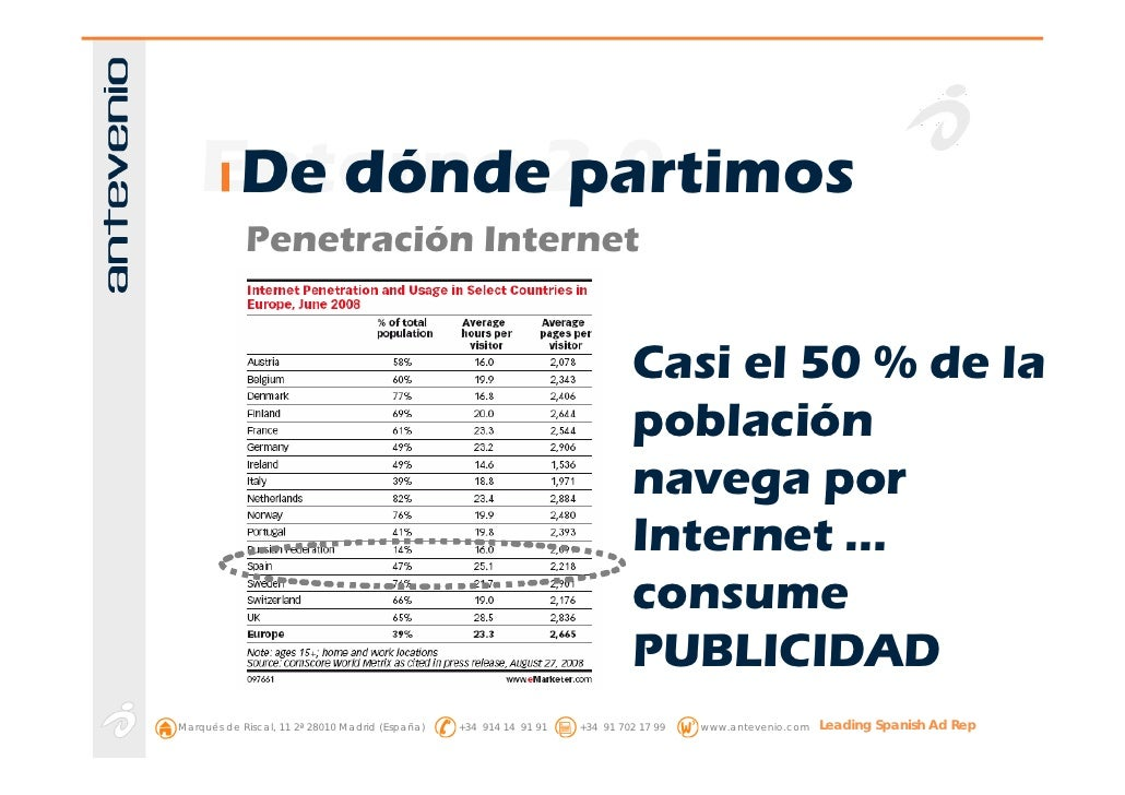 Entorno 2.0      De dónde partimos             Penetración Internet                                                       ...