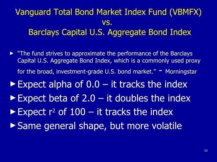 ETFs Tracking Other Total Bond Market
