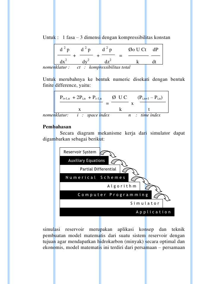20090809 simulasi reservoir j1 persamaan diffusivitas 7 untuk 1 fasa ccuart Image collections